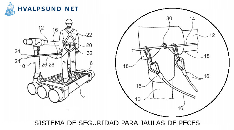 Patente de hvalpsund para sistema seguridad jaulas de peces